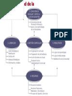 Modelo de Calidad de La Gestión Escolar (Mbd)