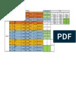 Schedule S Curve