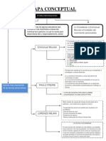 Redaccion Mapa Conceptual
