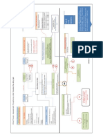 Assessment_procedures