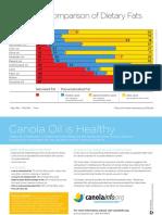 Canolainfo Fat Chart 2016