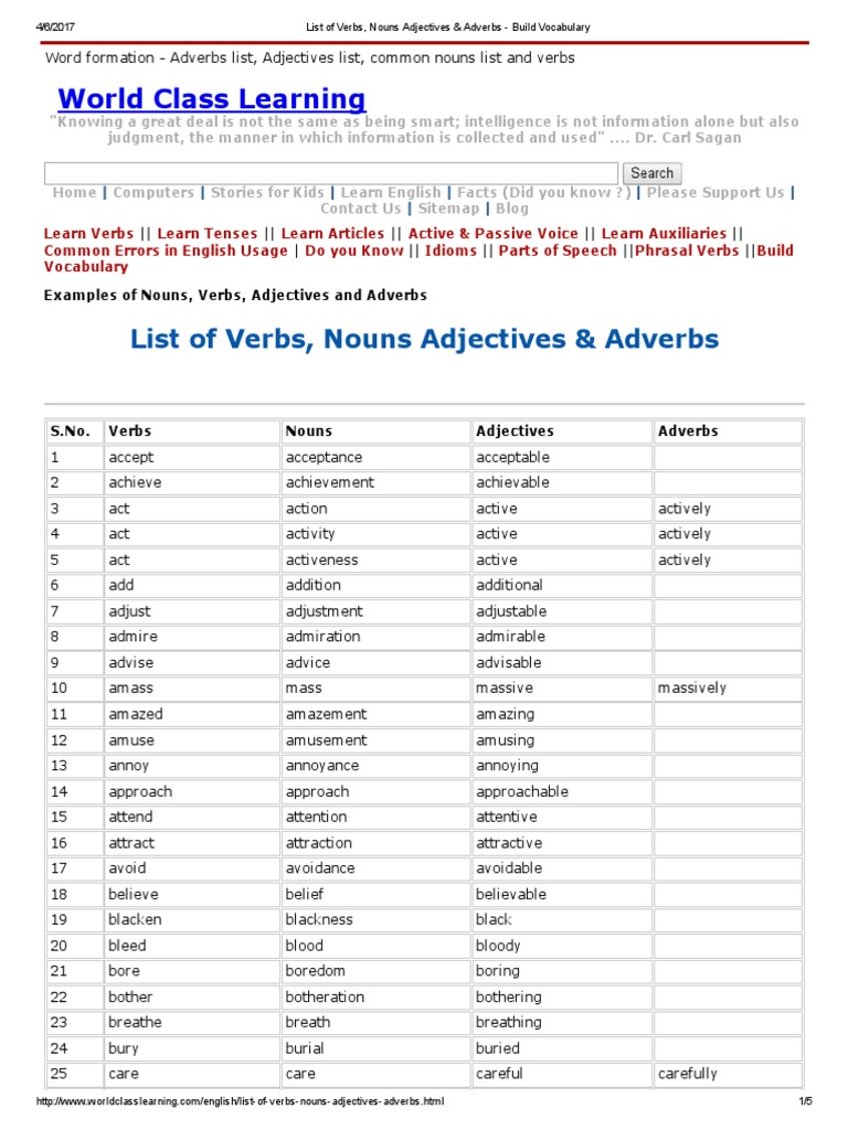 Worksheets Adverb List A-z list of verbs nouns adjectives adverbs build vocabulary adverb verb