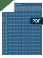 PROFIT RATES NSC.docx