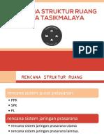 Struktur Ruang RTRW Kota Tasikmalaya