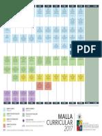 Descargar Malla Curricular Odontologia u de Chile 2017 PDF