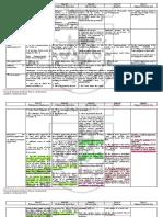 Provisional Remedies TABLE.pdf