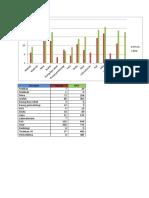Grafik Pemeriksaan Laboratorium Berdasarkan Ruangan Bulan Februari