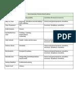 RMA Governance Information - Website v2