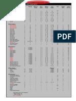 Battletech Inner Sphere Weapons&Equipment.pdf