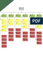 Org Chart_Org Chart