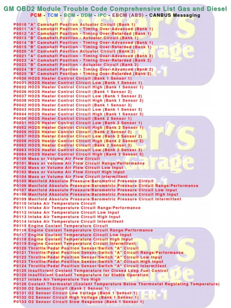 Nissan Rogue Service Manual: P1715 input speed sensor