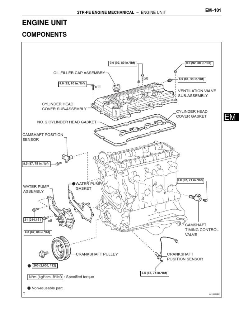 2002 toyota tacoma service repair manual pdf piston screw rh es scribd com 2tr-fe repair manual pdf 2tr-fe repair manual pdf