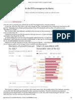 Anatomy of a Comeback_ the EU's Resurgence in Charts