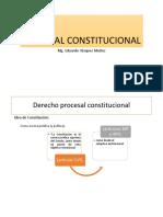 Procesal Constitucional Clase 1