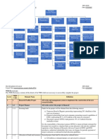 WBS Dictionary - Construction (client perspective).docx