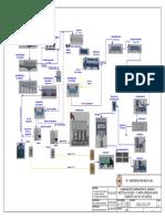 LAY OUT - PLANTA DE HARINA - COPEINCA NORTE-Model.pdf