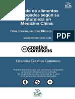 Listado Naturaleza Alimentos Proyecto MTC