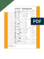 tabella archetipi