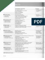 1 Ejercicios DaF Kompakt Übungsbuch Red