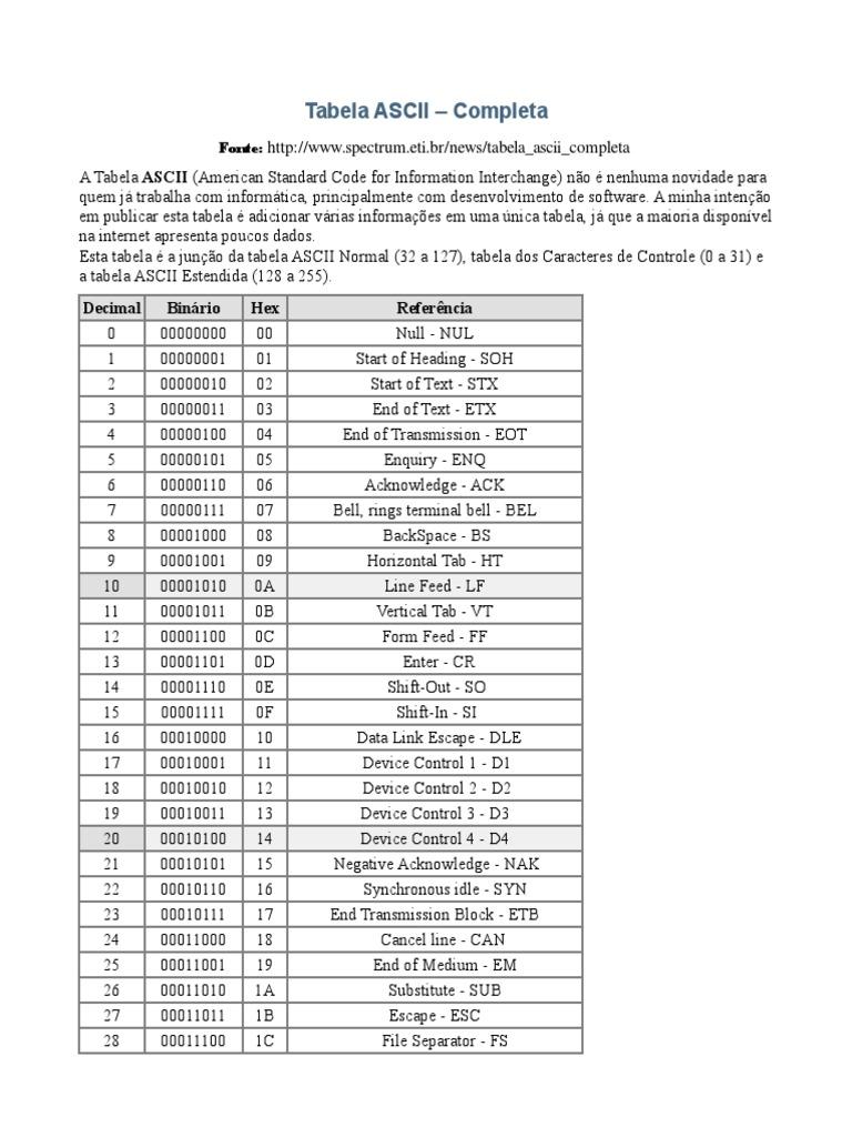 tabela ascii pdf