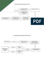 ALUR PENERIMAAN PASIEN PSIKIATRIK di IG1.docx