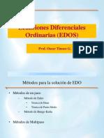 EDOS  OTG 1 (2)