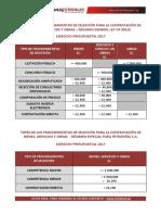 TOPES 2017.pdf