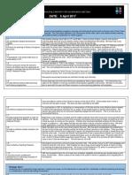 principals report for governance april 2017