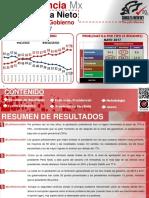 Evaluación 18 trimestres de gobierno de Enrique Peña Nieto