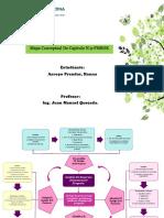 Mapa Conceptual de Capitulo N.9 PMBOK.pdf
