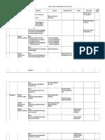 Audit 3 Komponen 2014-2016