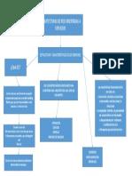 ARQUITECTURAS DE RED ORIENTADAS A SERVICIOS.pptx