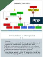 12) Facultades Al Cierre (Acusar, DNP y Sobreseimiento) (65 Laminas) (1)
