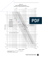 OHCM_ACSRFaultCurrentCurves.pdf