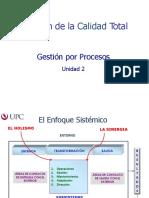 Gestion Por Procesos - In96 (1)