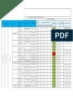 Matriz de Aspectos e Impactos Ambientales Ecoservicios