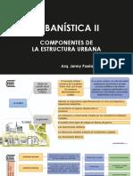 Componentes de la Estructura Urbana.pdf