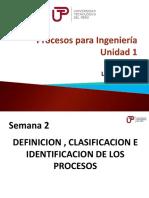 Procesos Para Ingenieria - Los Procesos