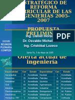 CONFEDI-PresentacionSantaFe.ppt