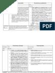 Administración-Actividad-1-Teorias-y-escuelas-de-la-administración.docx