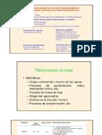 datos.pptx