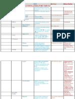 Drug Sheet 2