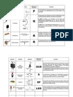 esquemas componentes