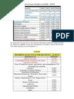 Distribuição de Nota Por Disciplina Consolidada - AFRFB