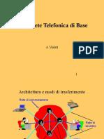 Telecom 1 Basnet