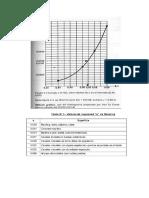 formulas de diseño.docx