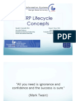 ERP Lifecycle 2015