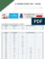 Basic Metric Thread Chart (M1 - M100) - Fuller Fasteners _ Fuller Fasteners