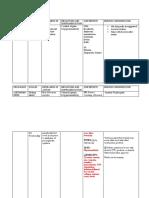 BONE TUMOR- Ibuprofen, Acetaminophen, Hydrocodone, Zoledronic Acid, Interferon Alfa 2b, Denosumab