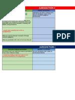 Criminal-Jurisdiction-of-the-Courts-printable.xlsx1544912316.xlsx